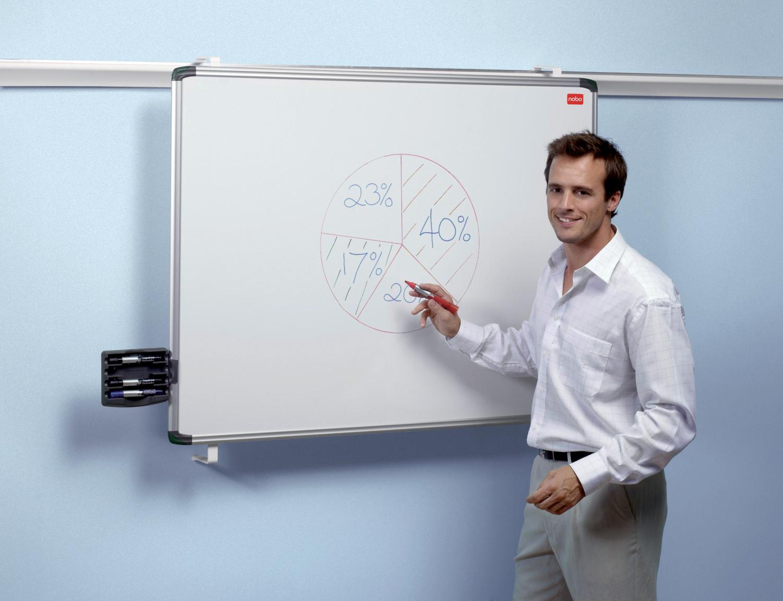 Nobo Magnetic Pro-Rail Drywipe Board 900x1200mm