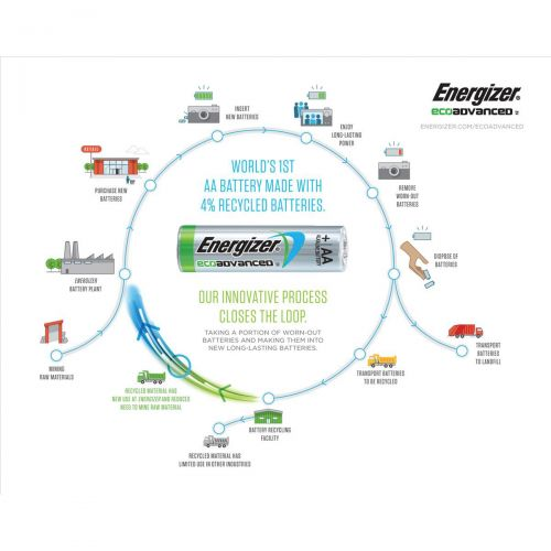 Energizer Eco Advance Batteries AA / E91 Ref E300487800 [Pack 20]