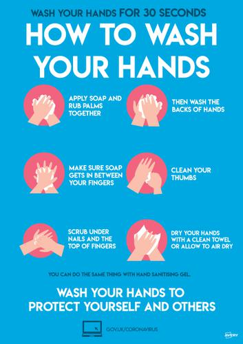 How to Wash Hands A4 lbl 297x210mm