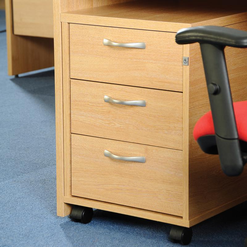 Ergonomic Desk Furniture Workplace Paperstation Ltd