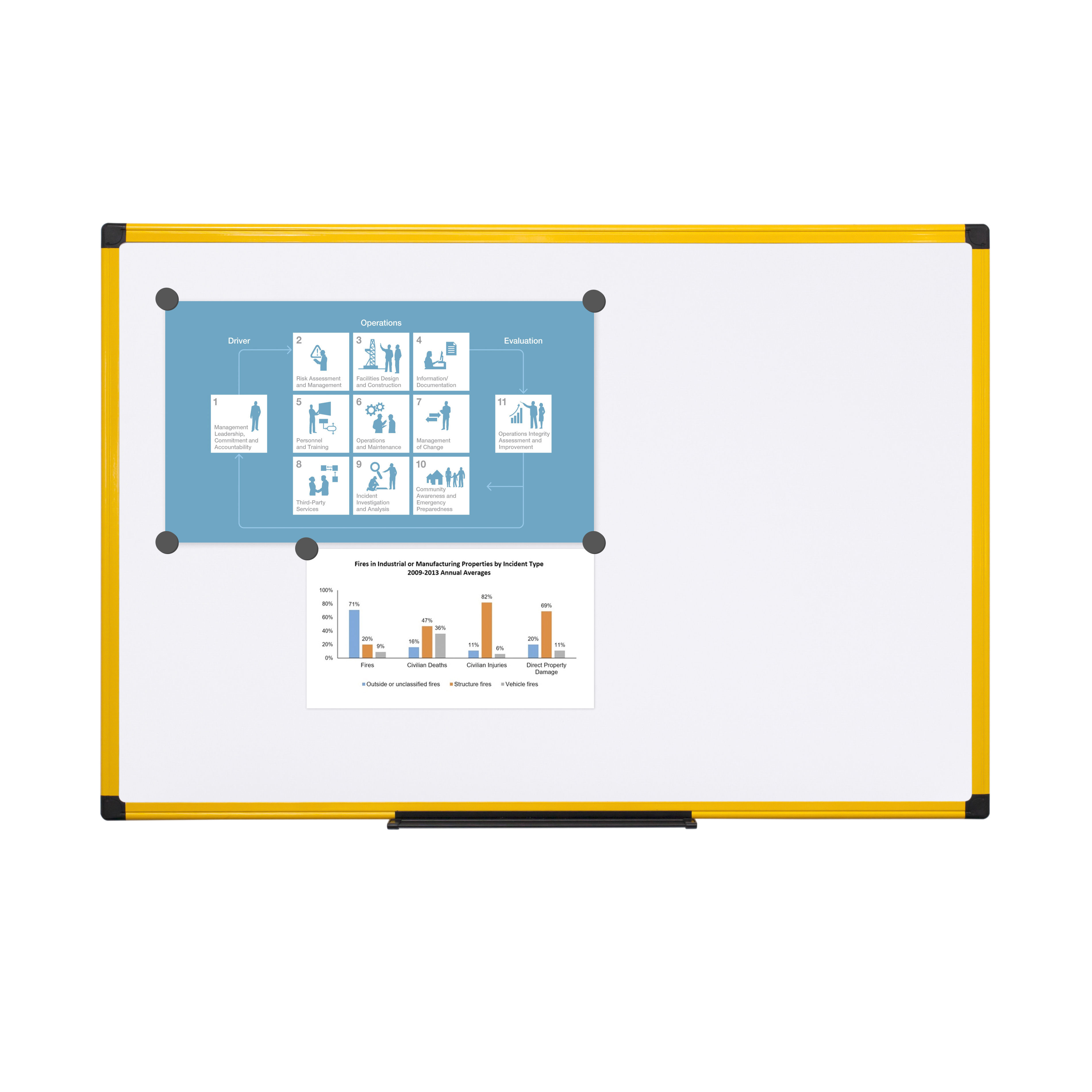 Bi-Office Ultrabrite Whiteboard 900x600mm MA0315177