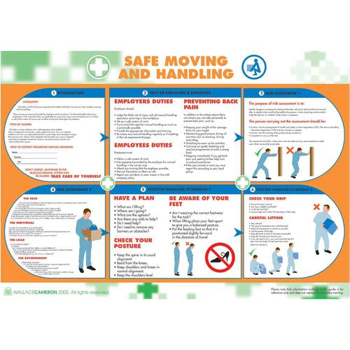Wallace Cameron Manual Handling Poster Laminated Wall-mountable W590xH420mm Ref 5405022