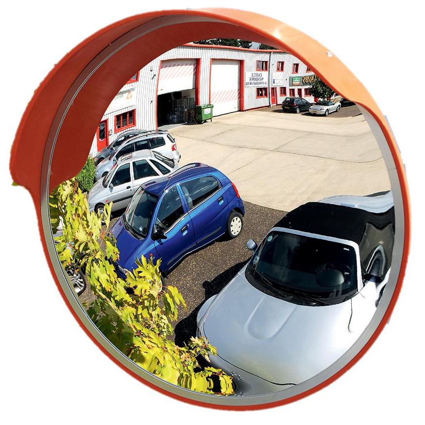CCTV/Alarms/Detectors