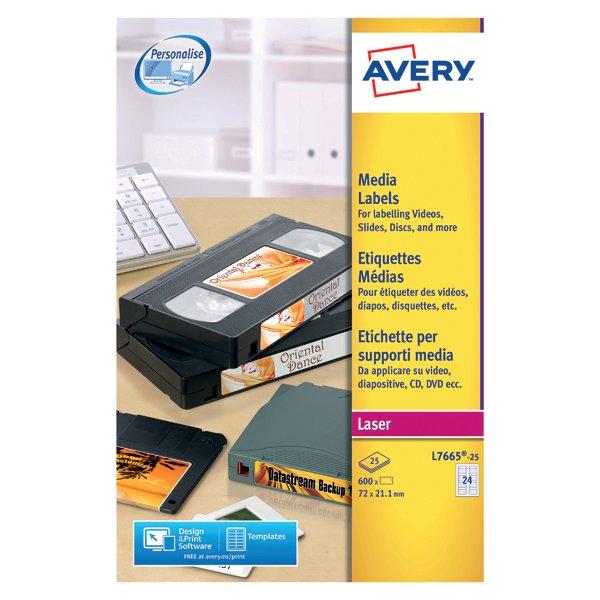 AVL7665